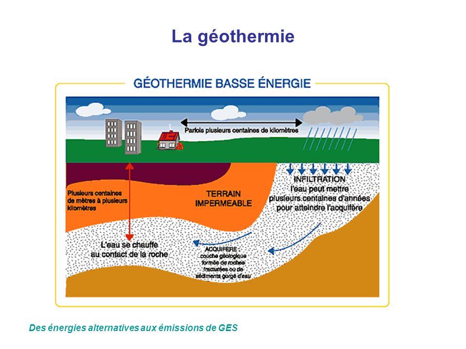 La géothermie Des énergies alternatives aux émissions de GES