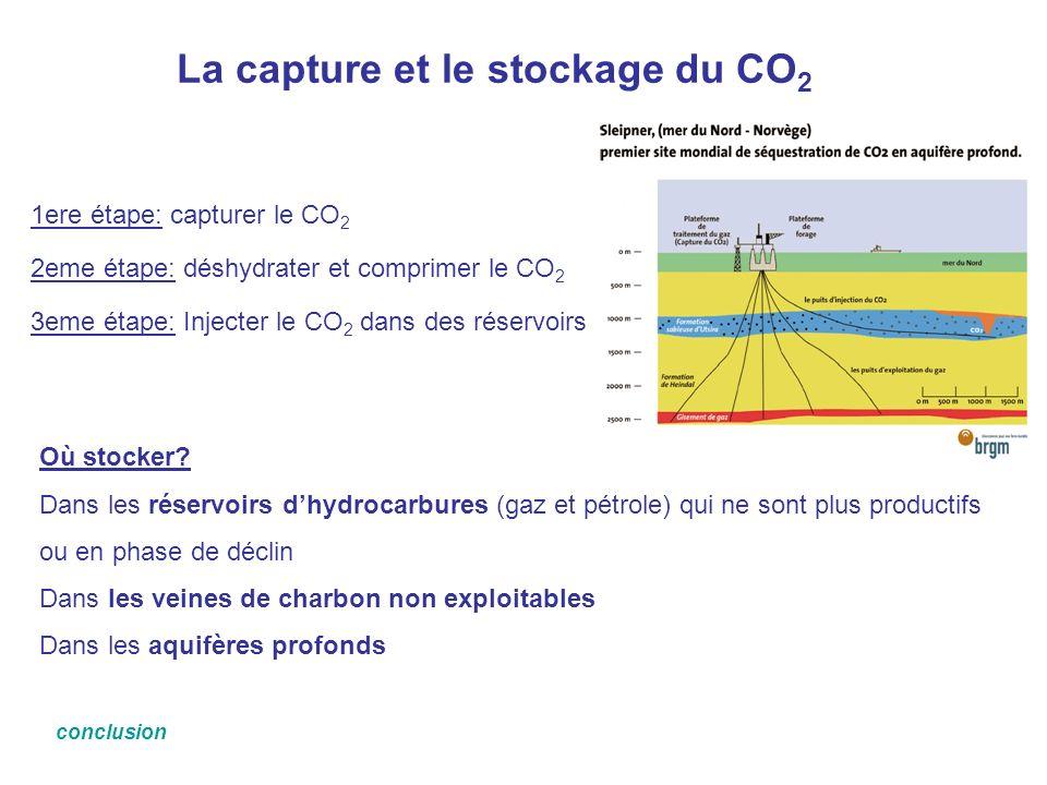 La capture et le stockage du CO 2 1ere étape: capturer le CO 2 2eme étape: déshydrater et comprimer le CO 2 3eme étape: Injecter le CO 2 dans des rése