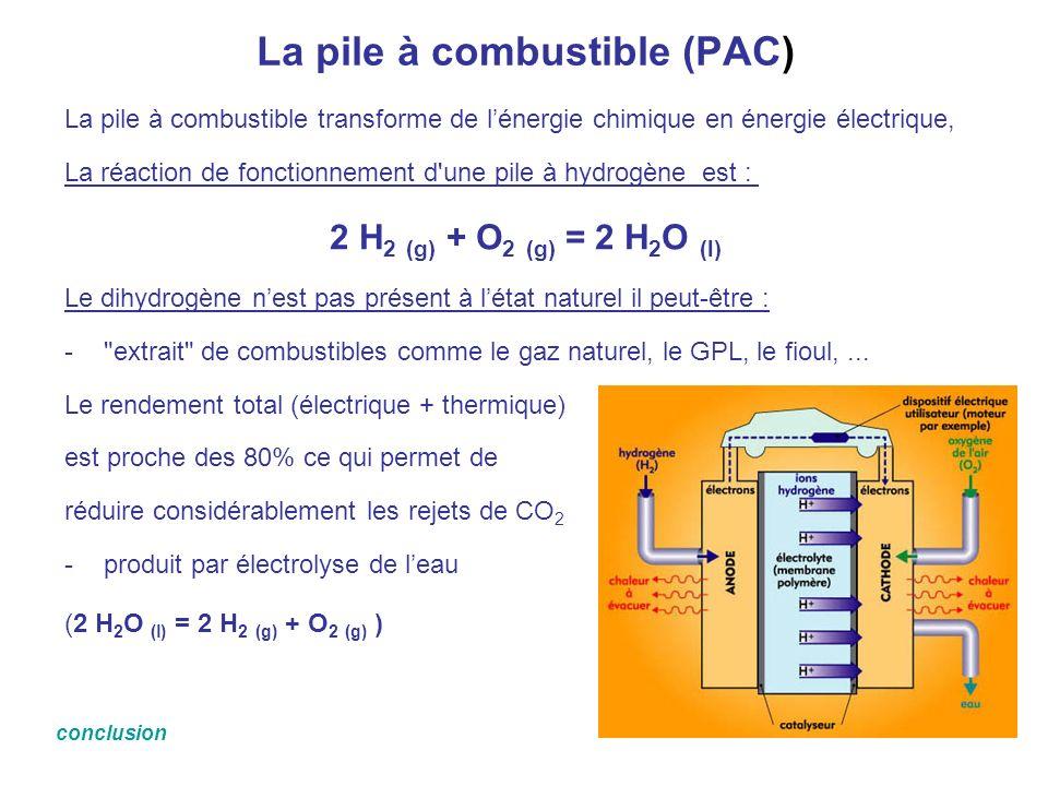 La pile à combustible (PAC) La pile à combustible transforme de lénergie chimique en énergie électrique, La réaction de fonctionnement d'une pile à hy
