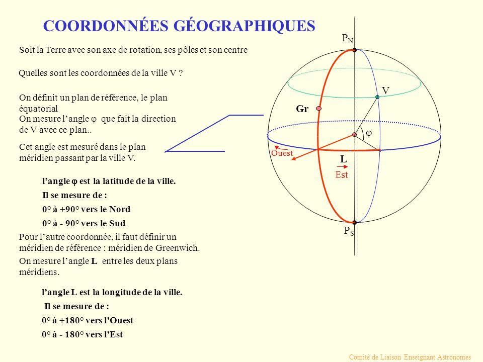 PNPN PSPS V Gr L COORDONNÉES GÉOGRAPHIQUES Soit la Terre avec son axe de rotation, ses pôles et son centre Quelles sont les coordonnées de la ville V