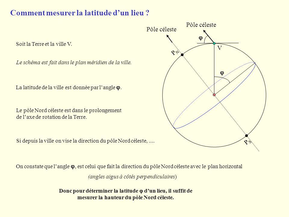 PNPN PSPS V Pôle céleste Comment mesurer la latitude dun lieu ? Soit la Terre et la ville V. Le schéma est fait dans le plan méridien de la ville. La