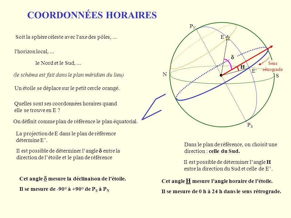 COORDONNÉES HORAIRES Soit la sphère céleste avec l'axe des pôles,... l'horizon local,... le Nord et le Sud,... (le schéma est fait dans le plan méridi