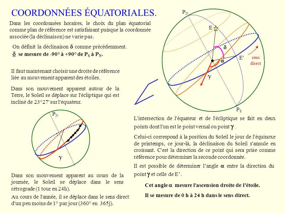 Montures équatoriales : Elles possèdent un axe de rotation parallèle à PP .