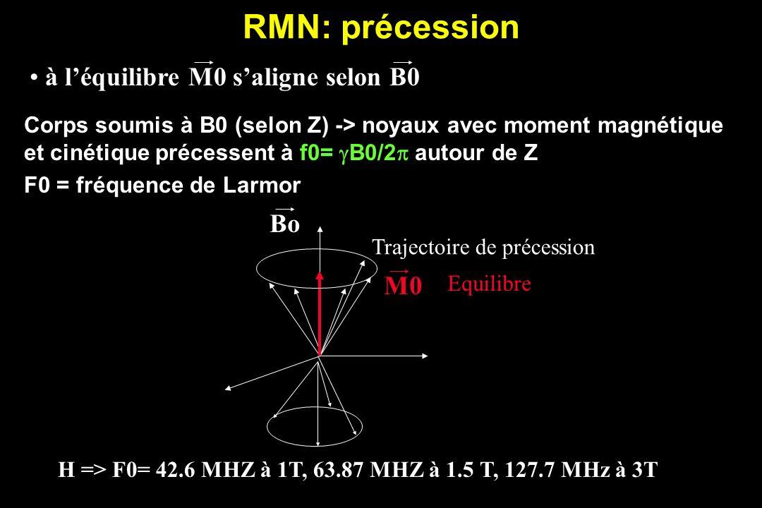 RMN: précession Corps soumis à B0 (selon Z) -> noyaux avec moment magnétique et cinétique précessent à f0= B0/2 autour de Z F0 = fréquence de Larmor H => F0= 42.6 MHZ à 1T, 63.87 MHZ à 1.5 T, 127.7 MHz à 3T à léquilibre M0 saligne selon B0 Equilibre Bo M0 Trajectoire de précession
