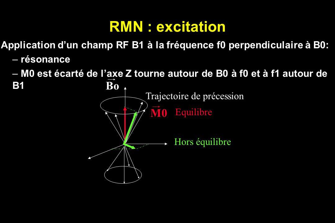 Application dun champ RF B1 à la fréquence f0 perpendiculaire à B0: – résonance – M0 est écarté de laxe Z tourne autour de B0 à f0 et à f1 autour de B1 RMN : excitation Equilibre Bo M0 Trajectoire de précession Hors équilibre