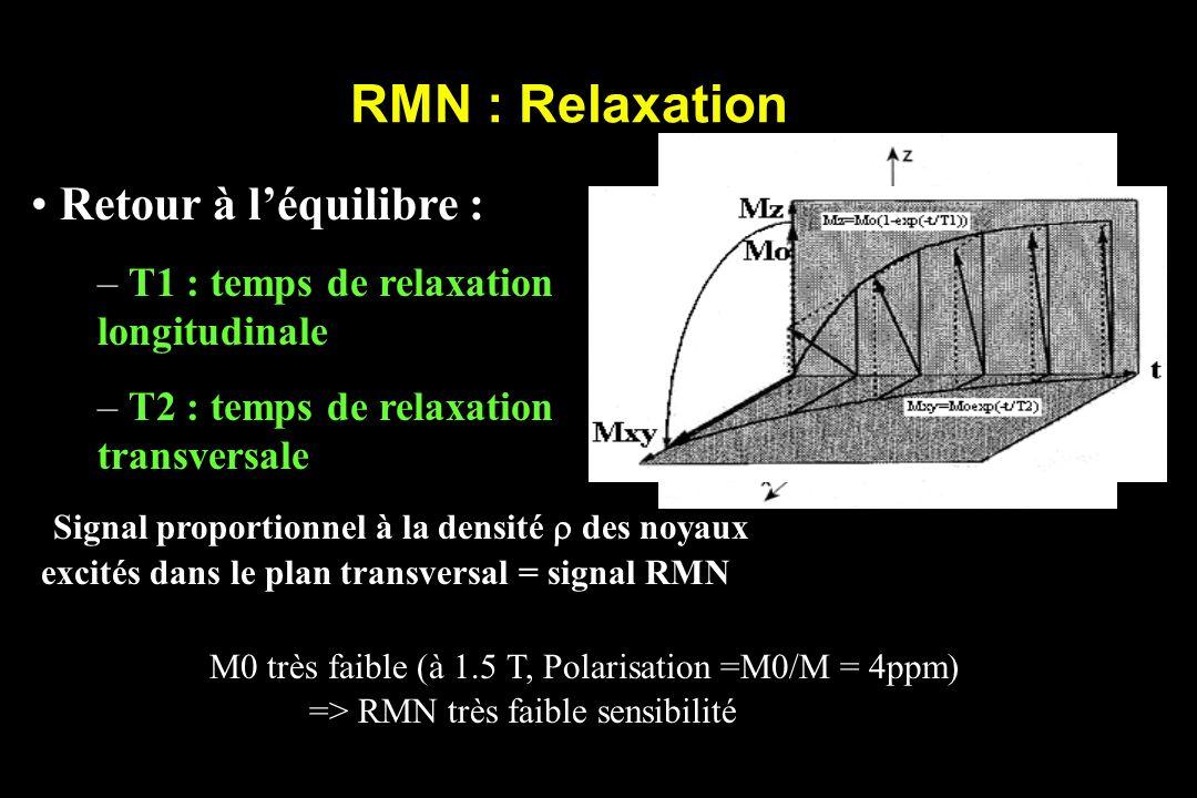 RMN : Relaxation Retour à léquilibre : – – T1 : temps de relaxation longitudinale – – T2 : temps de relaxation transversale Signal proportionnel à la densité des noyaux excités dans le plan transversal = signal RMN M0 très faible (à 1.5 T, Polarisation =M0/M = 4ppm) => RMN très faible sensibilité