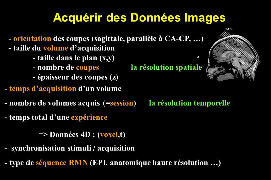 Acquérir des Données Images - temps dacquisition dun volume - nombre de volumes acquis (=session)la résolution temporelle - temps total dune expérience => Données 4D : (voxel,t) - synchronisation stimuli / acquisition - type de séquence RMN (EPI, anatomique haute résolution …) - orientation des coupes (sagittale, parallèle à CA-CP, …) - taille du volume dacquisition - taille dans le plan (x,y) - nombre de coupes la résolution spatiale - épaisseur des coupes (z)