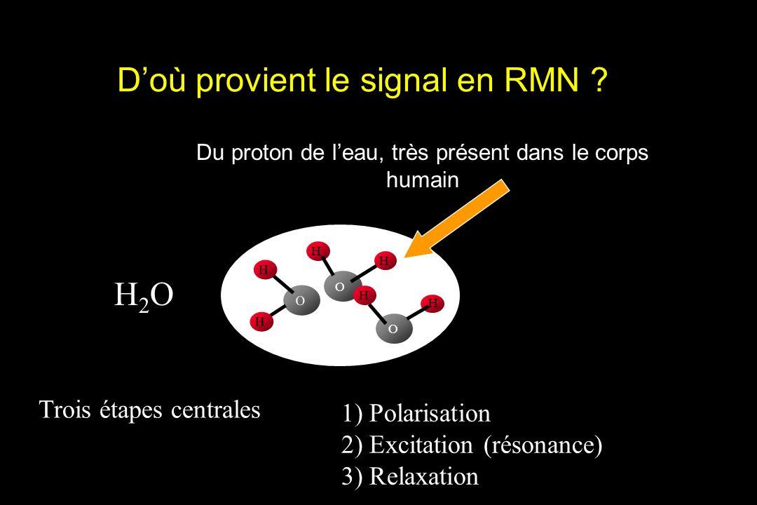 Doù provient le signal en RMN .