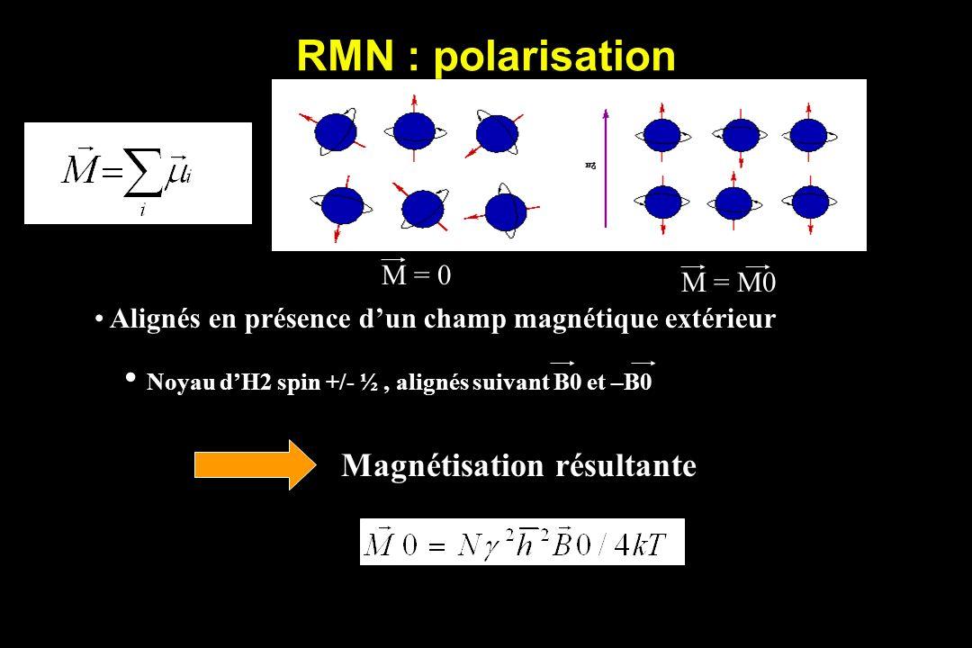 RMN : polarisation Alignés en présence dun champ magnétique extérieur M = 0 M = M0 Noyau dH2 spin +/- ½, alignés suivant B0 et –B0 Magnétisation résultante