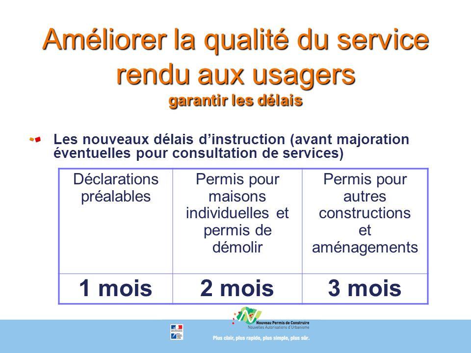 Les nouveaux délais dinstruction (avant majoration éventuelles pour consultation de services) Déclarations préalables Permis pour maisons individuelle