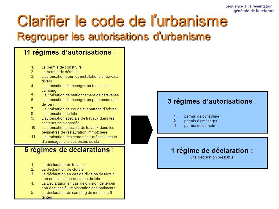 Clarifier le code de l urbanisme Regrouper les autorisations d urbanisme 11 régimes dautorisations : 1.Le permis de construire 2.Le permis de démolir,