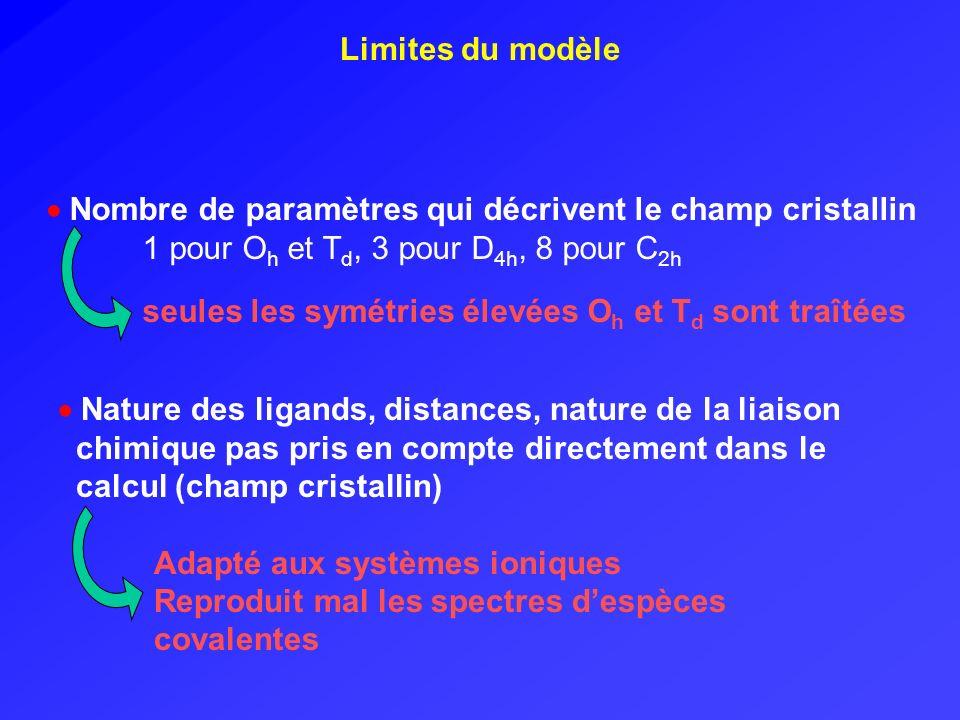 Nombre de paramètres qui décrivent le champ cristallin 1 pour O h et T d, 3 pour D 4h, 8 pour C 2h seules les symétries élevées O h et T d sont traîté