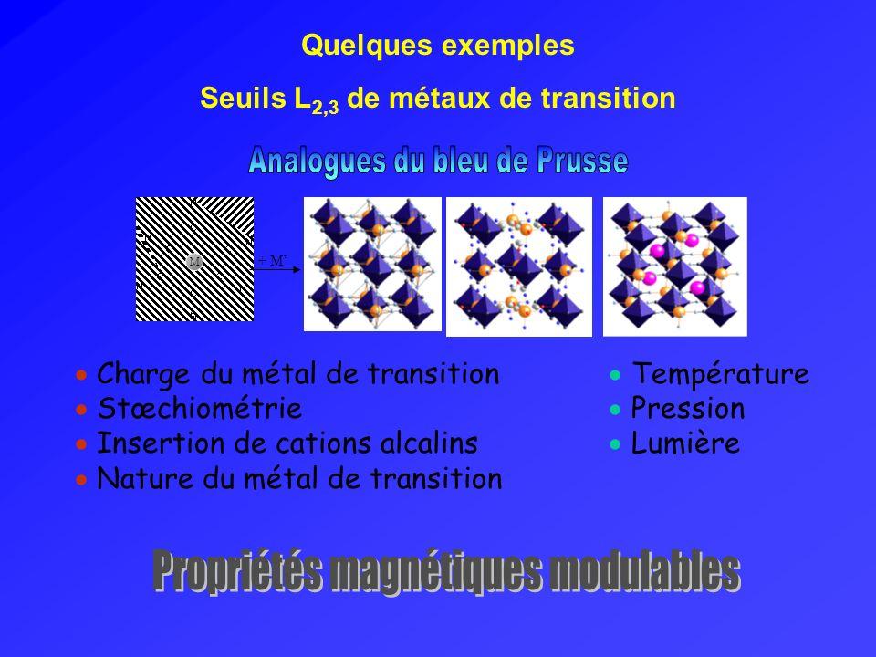 Quelques exemples Seuils L 2,3 de métaux de transition + M M Charge du métal de transition Température Stœchiométrie Pression Insertion de cations alc