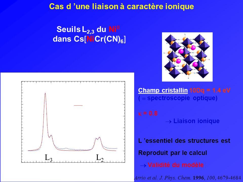 Cas d une liaison à caractère ionique Seuils L 2,3 du Ni II dans Cs[NiCr(CN) 6 ] L3L3 L2L2 Champ cristallin10Dq = 1.4 eV ( spectroscopie optique) = 0.