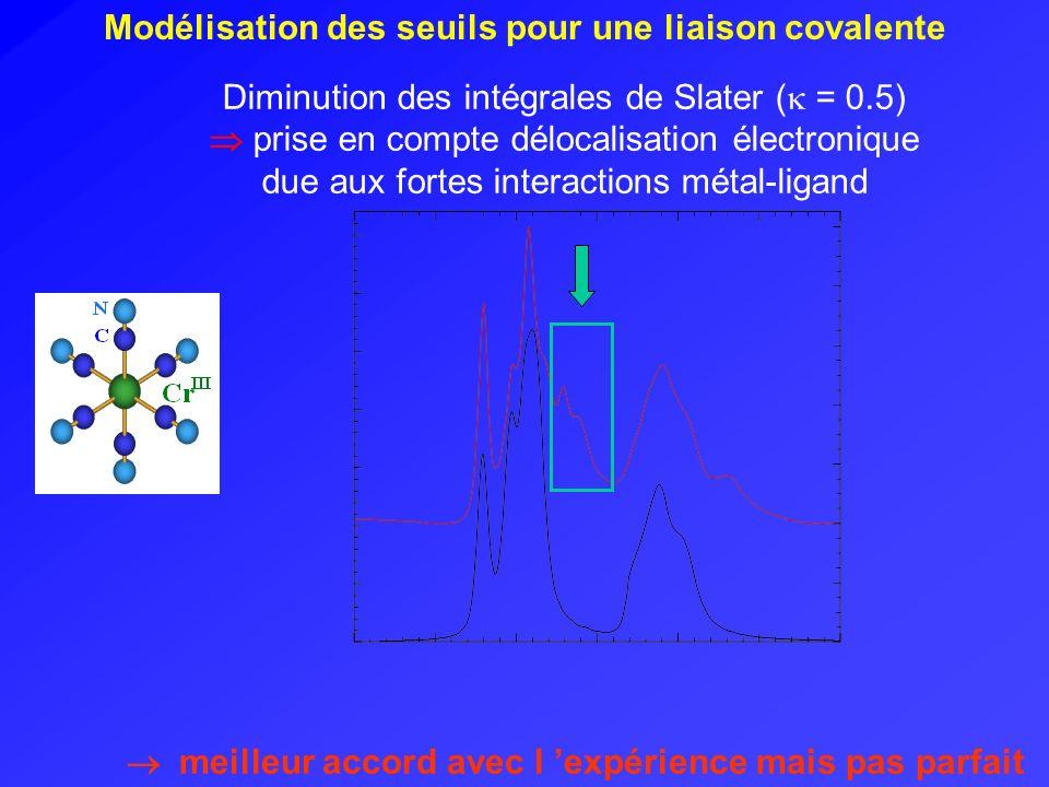 Modélisation des seuils pour une liaison covalente Diminution des intégrales de Slater ( = 0.5) prise en compte délocalisation électronique due aux fo