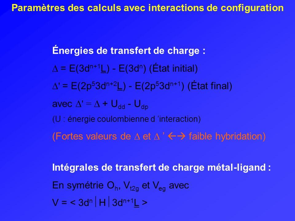 Paramètres des calculs avec interactions de configuration Énergies de transfert de charge : = E(3d n+1 L) - E(3d n ) (État initial) ' = E(2p 5 3d n+2