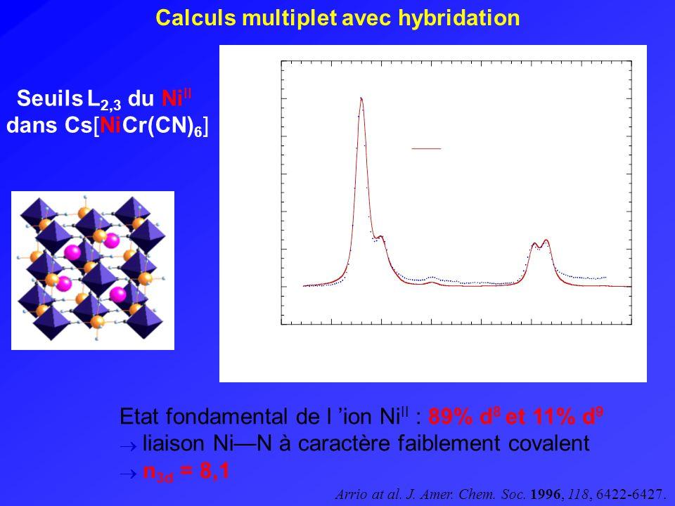 Calculs multiplet avec hybridation Seuils L 2,3 du Ni II dans Cs[NiCr(CN) 6 ] Etat fondamental de l ion Ni II : 89% d 8 et 11% d 9 liaison NiN à carac