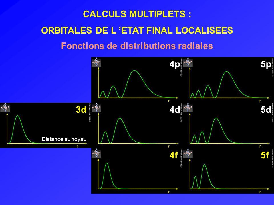 Calculs multiplet : états localisés S appliquent : Seuils L 2,3 des éléments de transition 3d (isolants) transitions 2p -> 3d Seuils M 4,5 des lanthanides transitions 3d -> 4f Seuils M 4,5 des actinides et O 4,5 transitions 3d -> 5f 5d -> 5f
