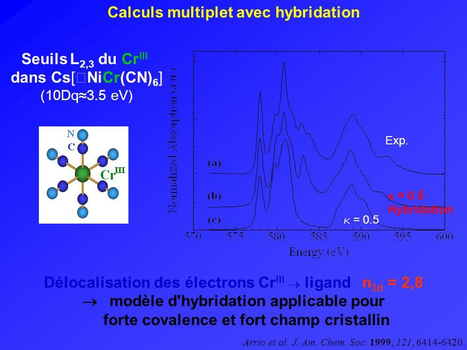 Calculs multiplet avec hybridation Arrio et al. J. Am. Chem. Soc. 1999, 121, 6414-6420. Seuils L 2,3 du Cr III dans Cs[NiCr(CN) 6 ] (10Dq3.5 eV) Déloc