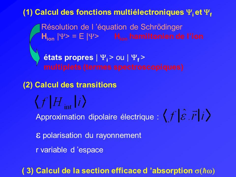 Hamiltonien de l ion à N électrons H ion = H cin + H e-n + H e-e + H s-o + H CC Calcul des fonctions multiélectroniques i et f Ion libre (sphérique) Symétrie Champ cristallin Énergie cinétique totale des électrons Attraction coulombienne électrons-noyau Répulsion électronique entre les électrons Couplage spin orbite Répulsion électronique entre les électrons Représentées par des intégrales de Slater F : interaction coulombienne entre électrons équivalents et non équivalents G : interaction d échange Calculées pour l ion libre dans un modèle Hartree-Fock Réduites d un facteur influence de la liaison sur répulsion électronique Champ cristallin Potentiel électrostatique Expansion en séries d harmoniques sphériques Y LM Symétrie de l environnement de l atome H CC est une perturbation par rapport à l hamiltonien de l ion
