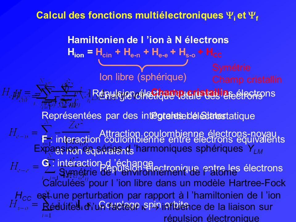 Modèle d hybridation : interactions de configuration 2p 5 3d 10 L _ |f 1 > |f 2 > 2p 5 3d 9 2p 6 3d 8 2p 6 3d 9 L _ |i> |i> = |2p 6 3d n > + |2p 6 3d n+1 L> L ligand qui a transféré un électron |2p 6 3d n+1 L> configuration dans les orbitales 3d du métal électronique de transfert de charge (3d n+1 ) Ligand-Métal
