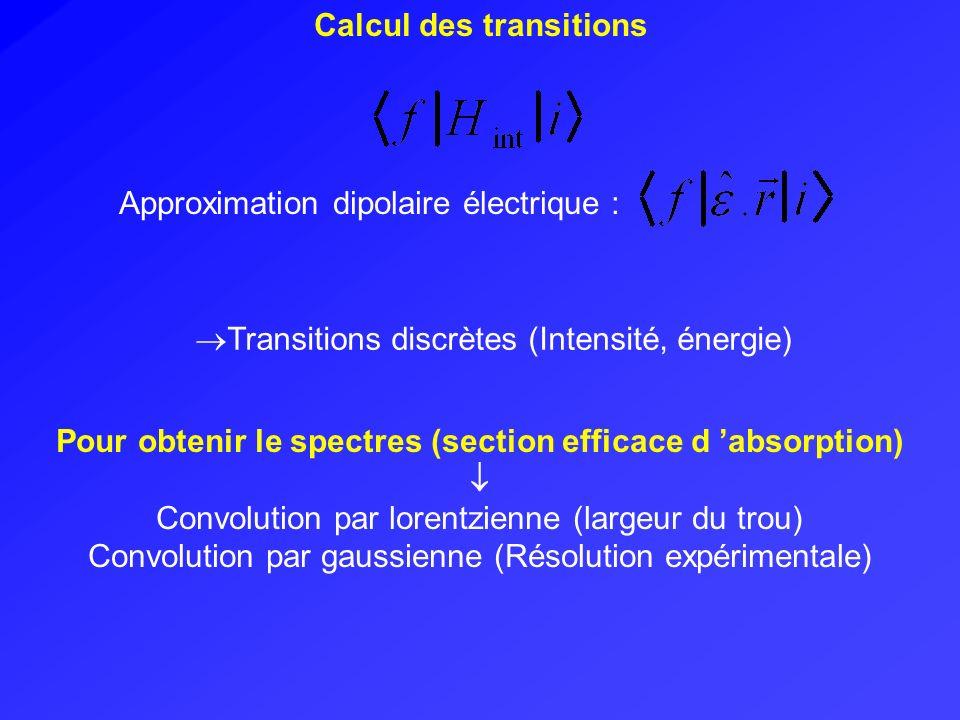 Paramètres d un calcul multiplet Constantes de couplage spin-orbite des orbitales La plupart du temps = celles de l ion libre facteur de réduction des intégrales de Slater (interactions coulombiennes et déchange) 0 < < 1 d autant plus petit que la liaison est covalente = 0.7-0.9 : liaison à caractère ionique (oxydes) = 0.5-0.6 : liaison à caractère covalent (cyanures, sulfures) Seuils M 4,5 des lanthanides : sonde des niveaux 4f paramètre de champ cristallin O h : levée de dégénérescence des orbitales 3d en e g et t 2g Séparation en énergie : 10Dq D 4h : Dq, Ds et Dt Seuils L 2,3 des métaux de transition : niveaux 3d