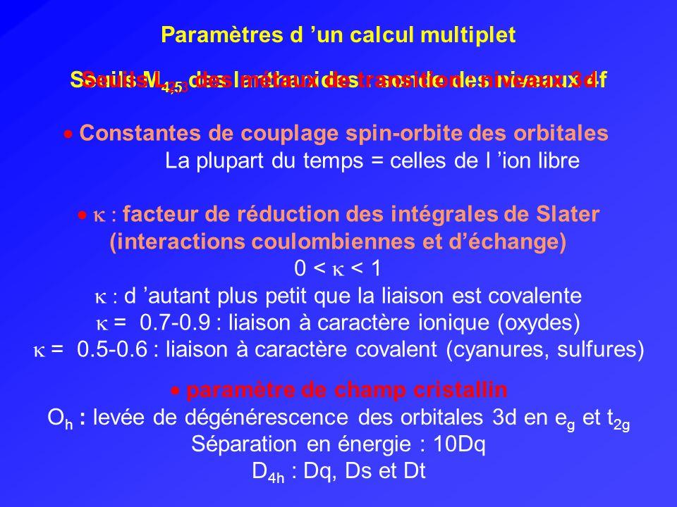 Nombre de paramètres qui décrivent le champ cristallin 1 pour O h et T d, 3 pour D 4h, 8 pour C 2h seules les symétries élevées O h et T d sont traîtées Limites du modèle Nature des ligands, distances, nature de la liaison chimique pas pris en compte directement dans le calcul (champ cristallin) Adapté aux systèmes ioniques Reproduit mal les spectres despèces covalentes