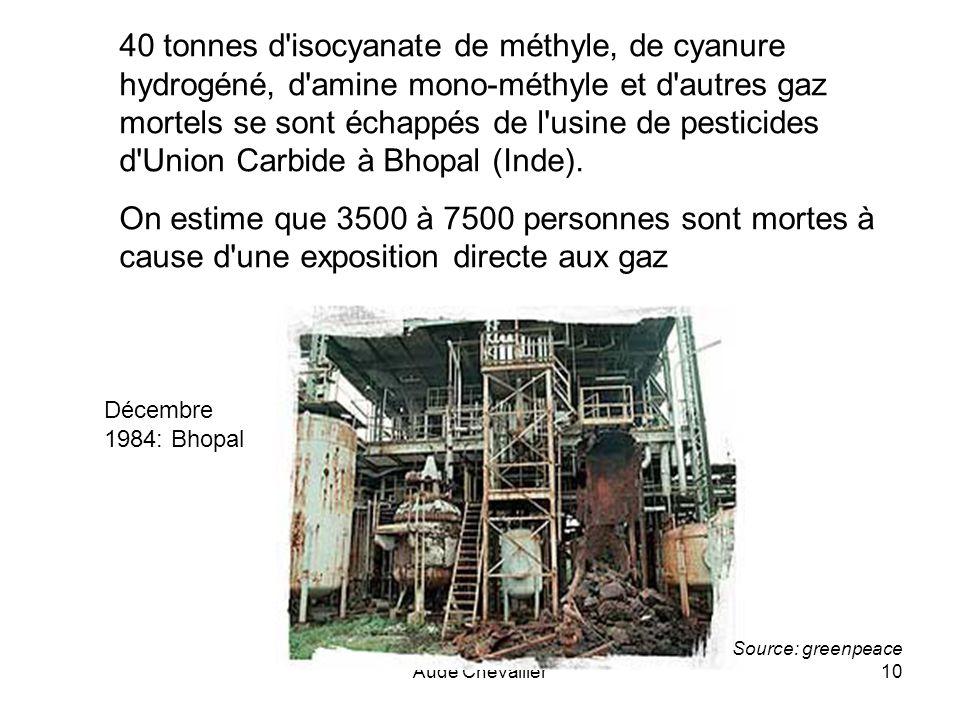 Aude Chevallier10 Décembre 1984: Bhopal 40 tonnes d'isocyanate de méthyle, de cyanure hydrogéné, d'amine mono-méthyle et d'autres gaz mortels se sont