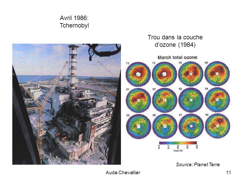 Aude Chevallier11 Avril 1986: Tchernobyl Source: Planet Terre Trou dans la couche dozone (1984)