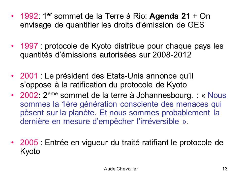 Aude Chevallier13 1992: 1 er sommet de la Terre à Rio: Agenda 21 + On envisage de quantifier les droits démission de GES 1997 : protocole de Kyoto dis