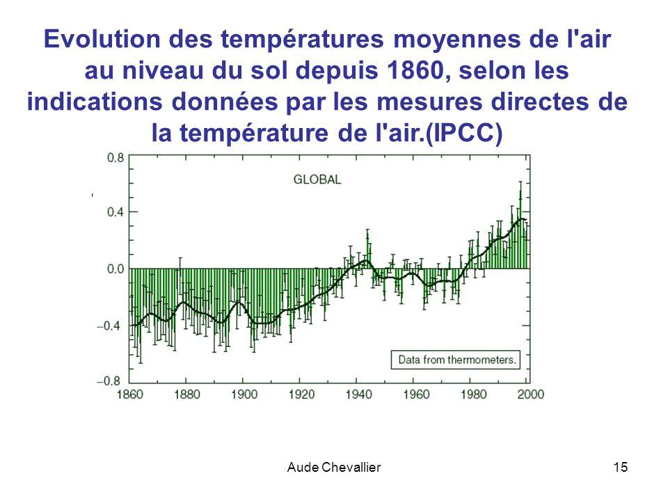 Aude Chevallier15 Evolution des températures moyennes de l'air au niveau du sol depuis 1860, selon les indications données par les mesures directes de