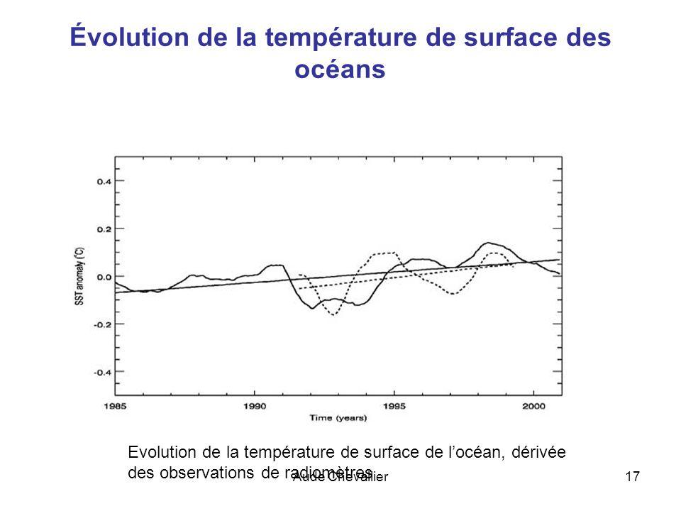 Aude Chevallier17 Évolution de la température de surface des océans Evolution de la température de surface de locéan, dérivée des observations de radi