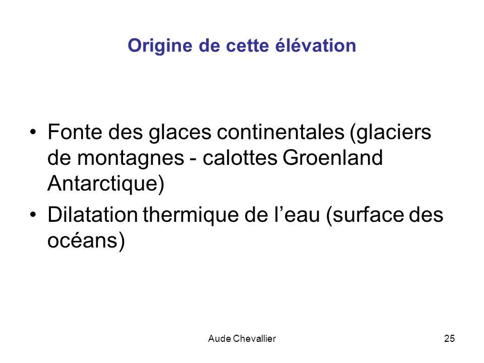 Aude Chevallier25 Origine de cette élévation Fonte des glaces continentales (glaciers de montagnes - calottes Groenland Antarctique) Dilatation thermi