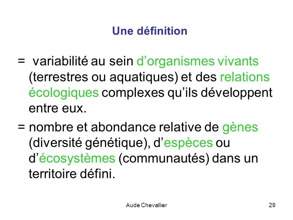 Aude Chevallier29 Une définition = variabilité au sein dorganismes vivants (terrestres ou aquatiques) et des relations écologiques complexes quils dév