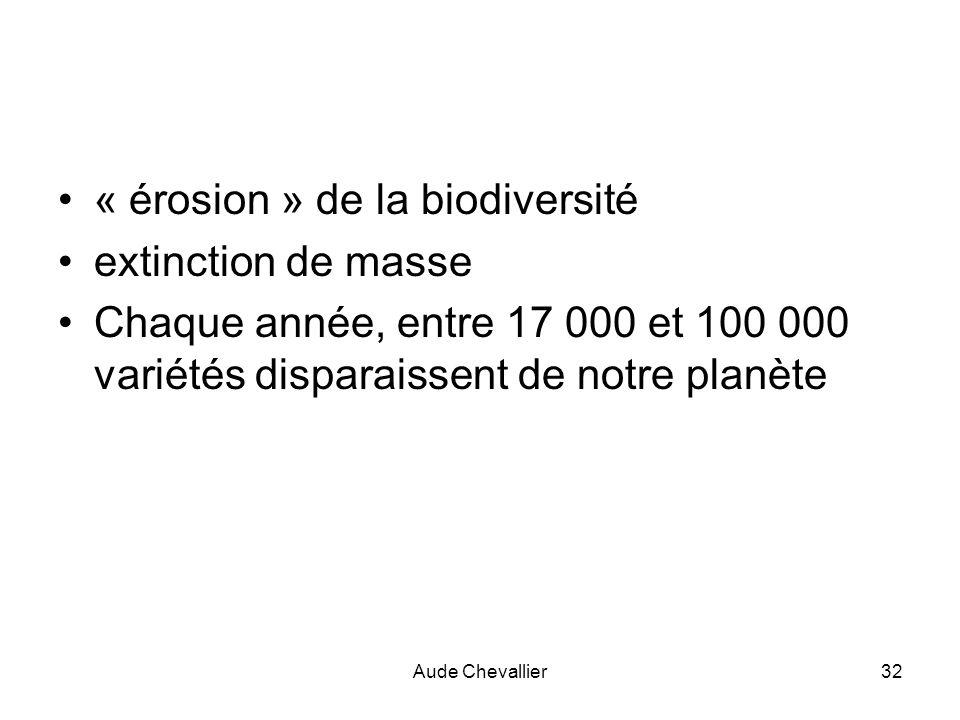 Aude Chevallier32 « érosion » de la biodiversité extinction de masse Chaque année, entre 17 000 et 100 000 variétés disparaissent de notre planète