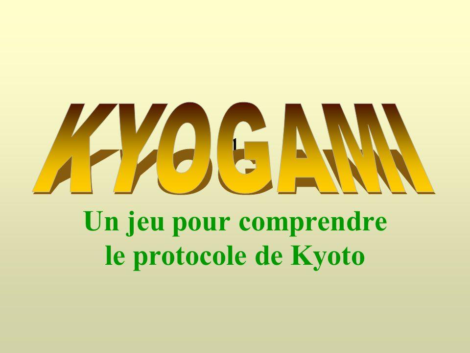 1 Un jeu pour comprendre le protocole de Kyoto