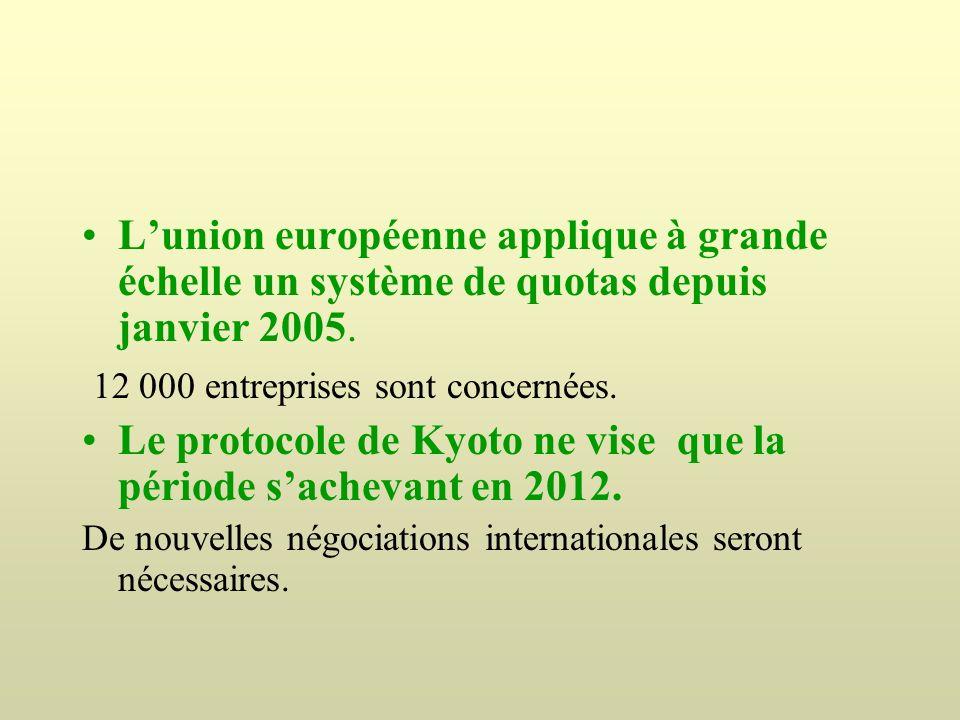 Lunion européenne applique à grande échelle un système de quotas depuis janvier 2005. 12 000 entreprises sont concernées. Le protocole de Kyoto ne vis