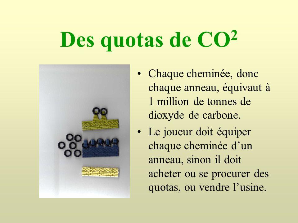 Des quotas de CO 2 Chaque cheminée, donc chaque anneau, équivaut à 1 million de tonnes de dioxyde de carbone. Le joueur doit équiper chaque cheminée d