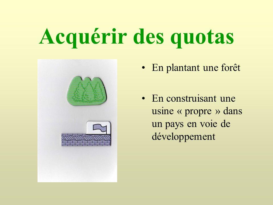 Acquérir des quotas En plantant une forêt En construisant une usine « propre » dans un pays en voie de développement