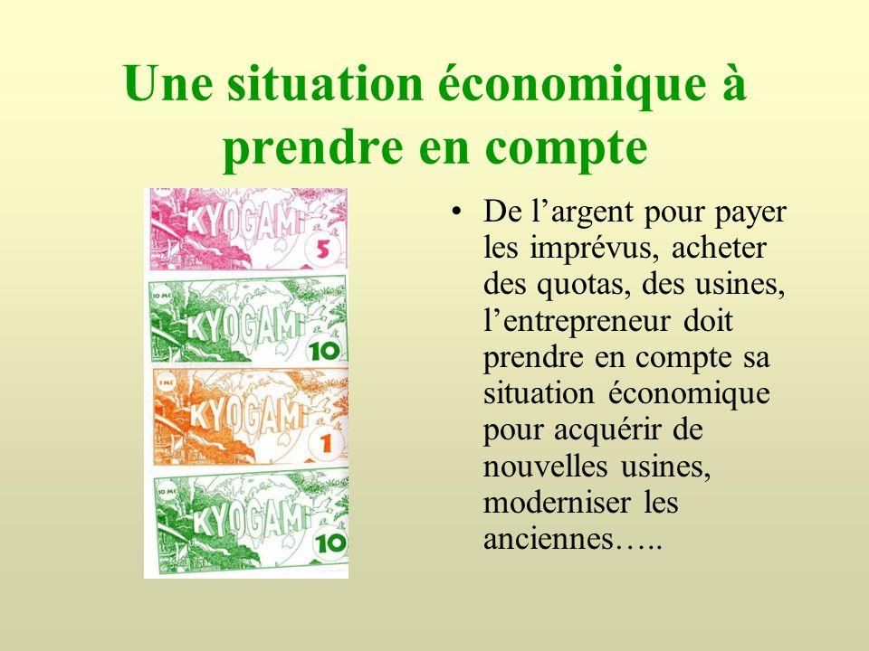 Une situation économique à prendre en compte De largent pour payer les imprévus, acheter des quotas, des usines, lentrepreneur doit prendre en compte