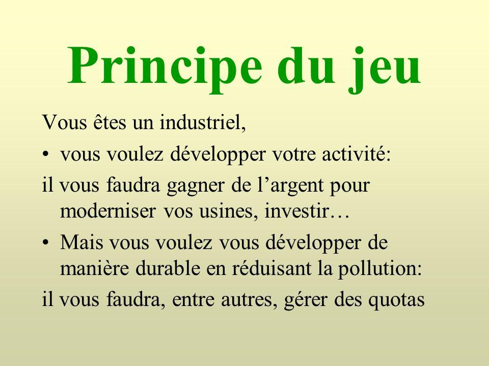 Principe du jeu Vous êtes un industriel, vous voulez développer votre activité: il vous faudra gagner de largent pour moderniser vos usines, investir…