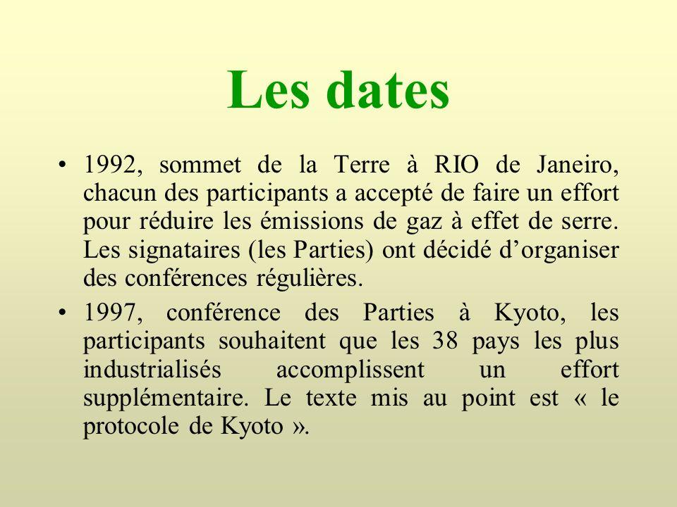 Les dates 1992, sommet de la Terre à RIO de Janeiro, chacun des participants a accepté de faire un effort pour réduire les émissions de gaz à effet de