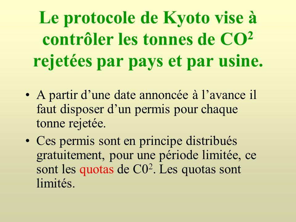 Le protocole de Kyoto vise à contrôler les tonnes de CO 2 rejetées par pays et par usine. A partir dune date annoncée à lavance il faut disposer dun p