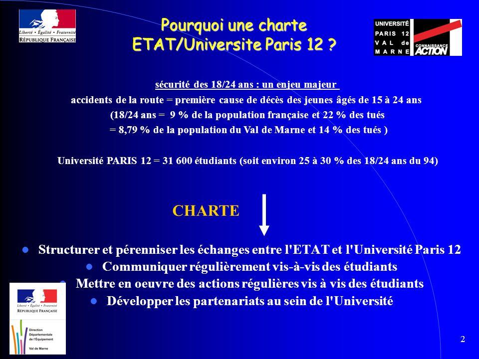 2 Pourquoi une charte ETAT/Universite Paris 12 ? Structurer et pérenniser les échanges entre l'ETAT et l'Université Paris 12 Communiquer régulièrement