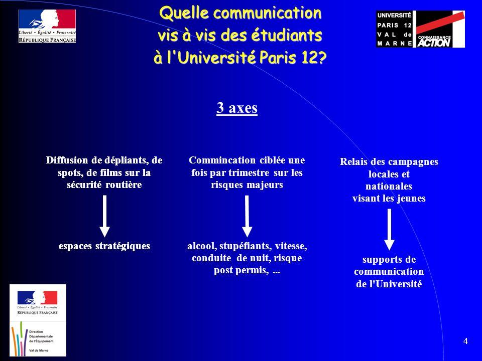 4 Quelle communication vis à vis des étudiants à l'Université Paris 12? 3 axes Diffusion de dépliants, de spots, de films sur la sécurité routière esp