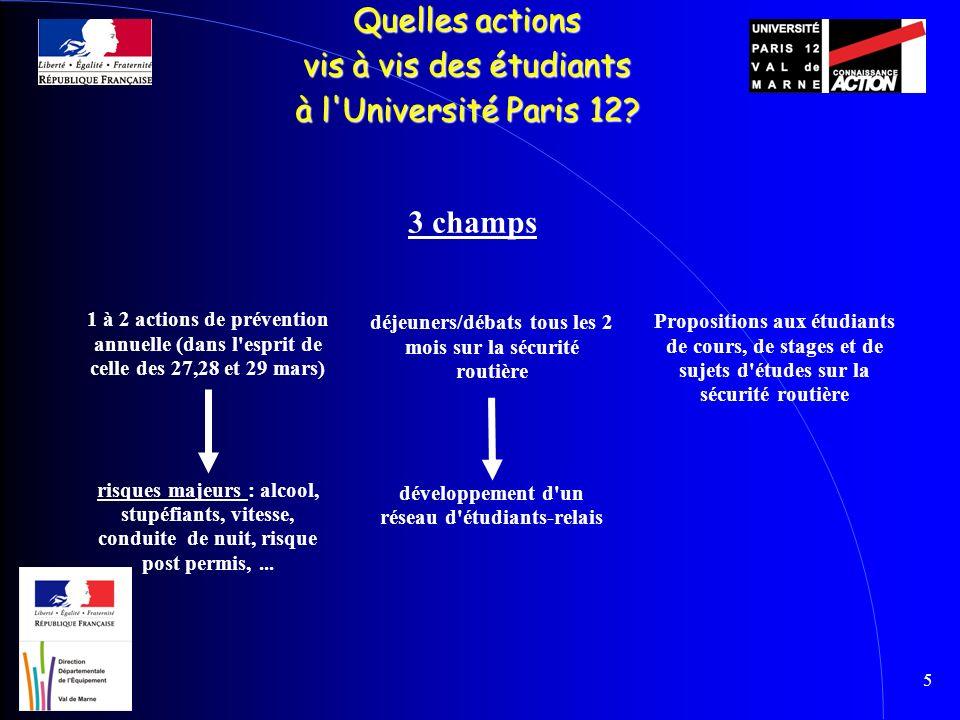 5 Quelles actions vis à vis des étudiants à l'Université Paris 12? 3 champs déjeuners/débats tous les 2 mois sur la sécurité routière développement d'