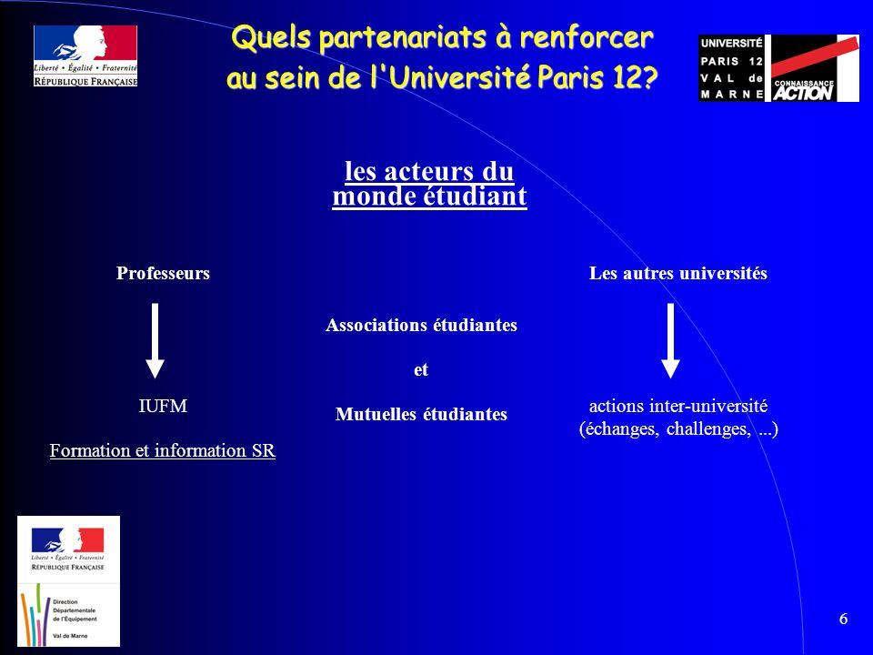 6 Quels partenariats à renforcer au sein de l'Université Paris 12? les acteurs du monde étudiant Professeurs IUFM Formation et information SR Associat