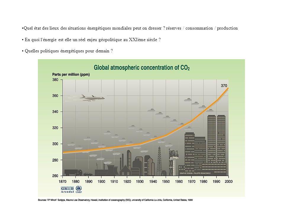 Les différences de consommation d énergie primaire sont elles aussi révélatrices du fossé entre Pays développés et en développement.