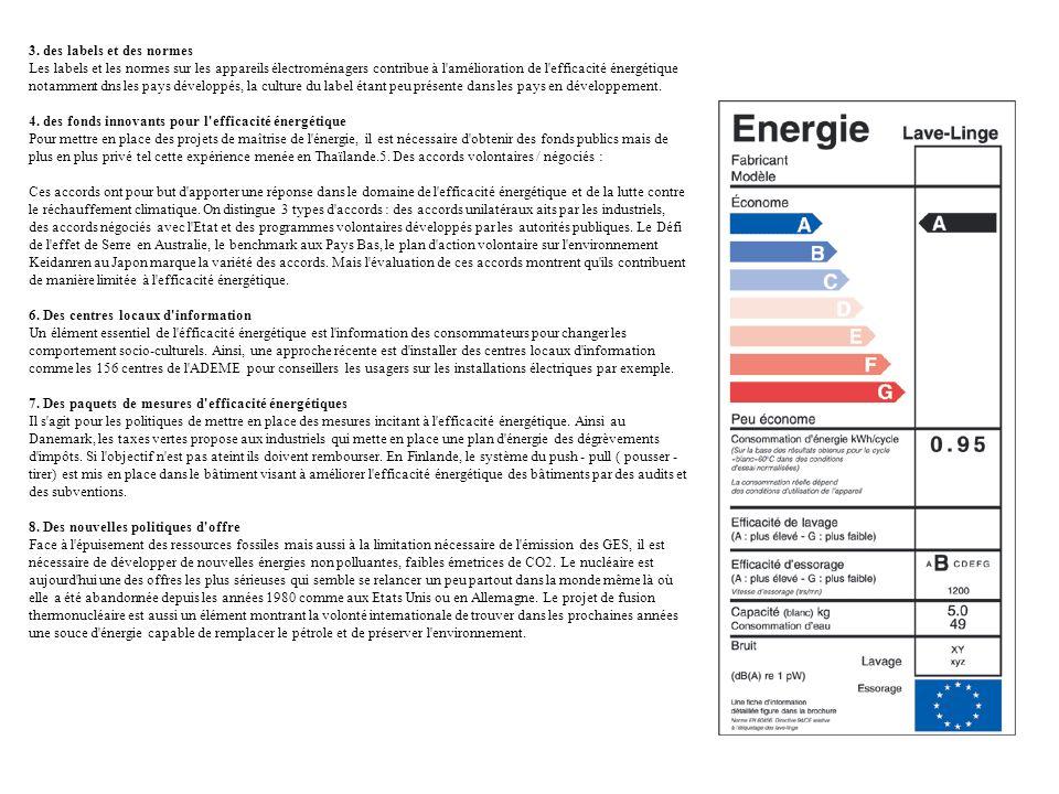3. des labels et des normes Les labels et les normes sur les appareils électroménagers contribue à l'amélioration de l'efficacité énergétique notammen
