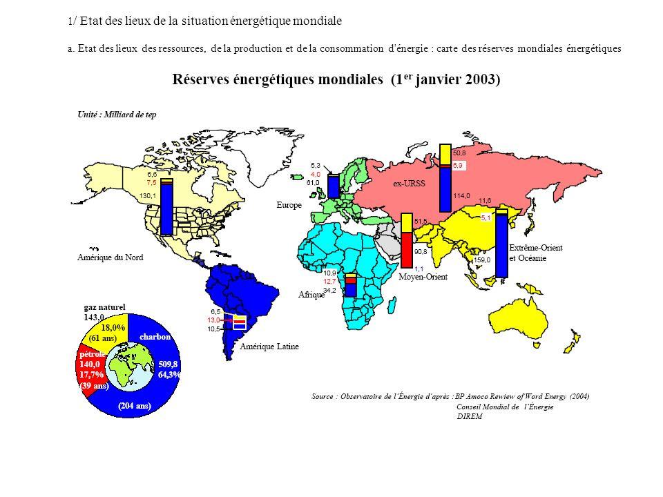 La consommation d énergie par région montre bien la part importante des pays développés, prédominante des Etats-Unis et la part très faible de certains espaces comme l Afrique ou encore l Amérique latine tout comme le poids grandissant de l Asie ( 23% au total).